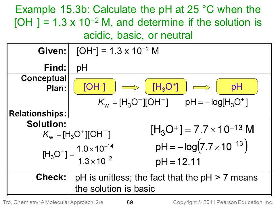 Example 15. 3b: Calculate the pH at 25 °C when the [OH] = 1